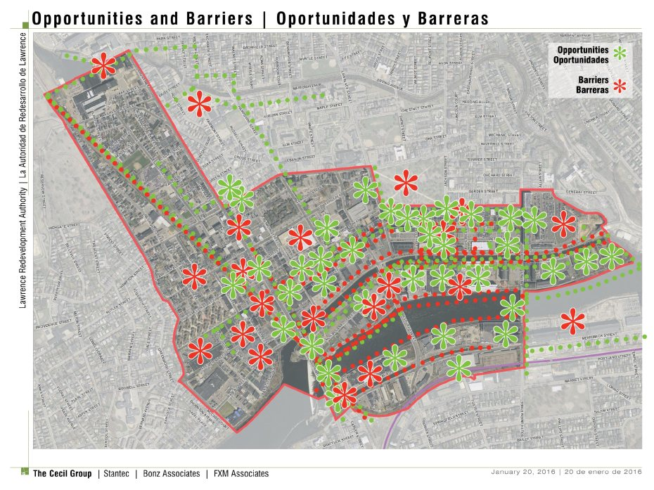 4 Opportunities and Barriers_2
