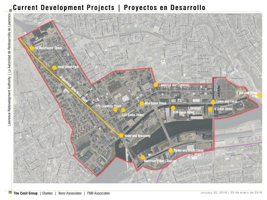 8 Current Development Projects_2